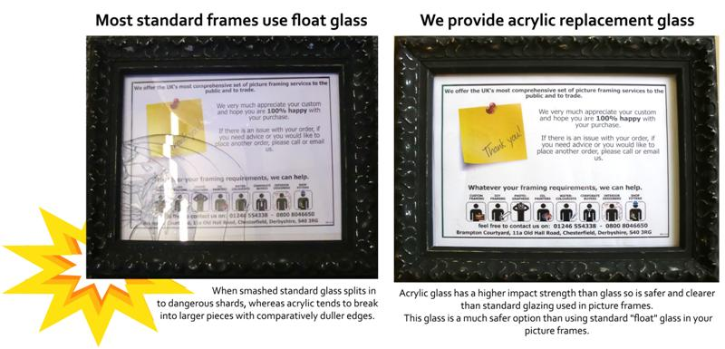 Clear 2mm Acrylic Glazing Replacement Broken Picture Photo Frame